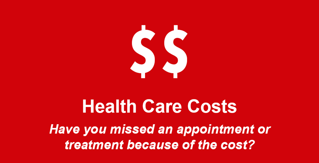 health care costs 1